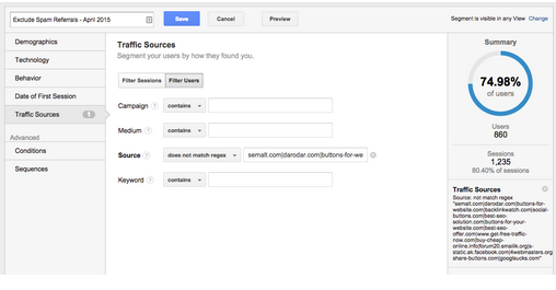 iBec Creative | Your Google Analytics Data Is Wrong: How to